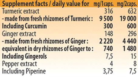 Doluperine Food Supplement