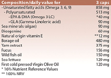 Menolistica Food Supplement