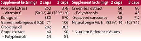 Multivitamines Physioxid Food Supplement